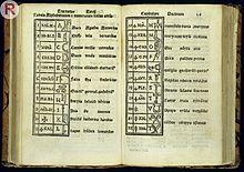 Regla mnemotcnica wikipedia la enciclopedia libre ejemplos de reglas mnemotcnicaseditar urtaz Choice Image