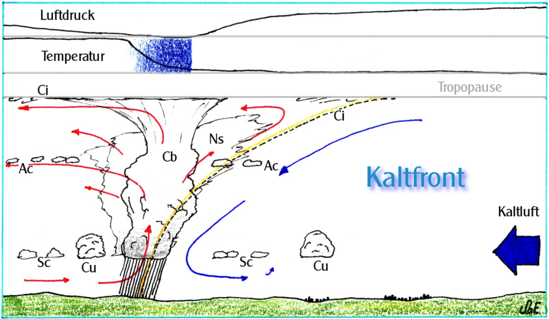 File:Kaltfront3.png