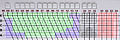 Keyboard-sections-zones-grid-ISOIEC-9995-1.jpg