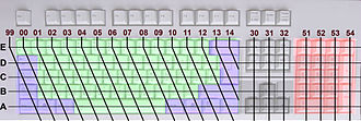 ISO/IEC 9995 - Keyboard-sections-zones-grid-ISOIEC-9995-1