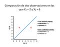 MAE example es.png