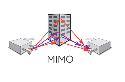 MIMO exploits multipath propagation to multiply link capacity MIMO with building.png