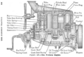 Manly 1919 Fig 127 Fordson engine cutaway.png