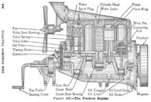 Ducati Lower Controls