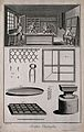 Manufacture of iron netting and implements used. Etching aft Wellcome V0023629EL.jpg