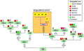 Maximum parsimony tree of haplogroup U3 mitogenomes.png