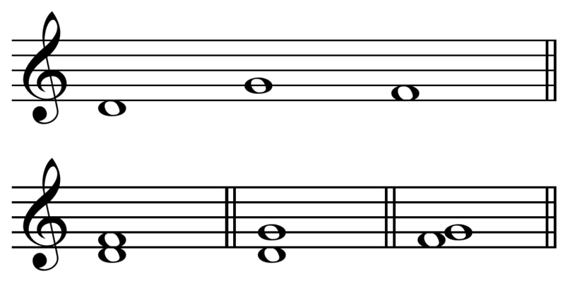 Melodic and harmonic intervals.png