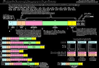 SREC (file format)
