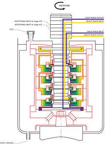 Masticating vs Centrifugal Juicer - Centrifugal Juice Extractor .