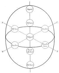 Skandinaavinen Mytologia