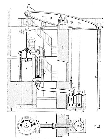 PSM V12 D154 The cornish pumping engine 1877.jpg