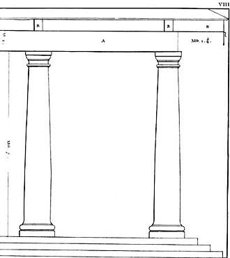 Tuscan order - The Tuscan order in Andrea Palladio, Quattro Libri di Architettura, 1570