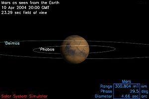 Marte (planeta) - Wikipedia, la enciclopedia libre