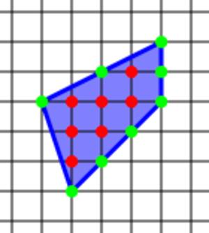 Pick's theorem - Image: Pick theorem