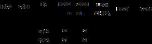 Dimethyl acetylenedicarboxylate - Image: Preparation of dimethyl acetylenedicarboxyla te