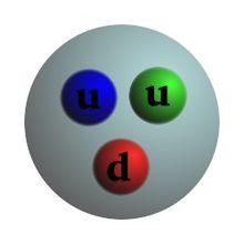220px-Proton_quark_structure.jpg