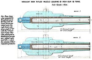 RML 10 inch 18 ton gun