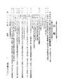 ROC1944-04-22國民政府公報渝668.pdf
