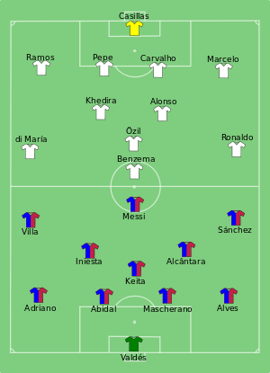 Real-Barca-lineup.svg