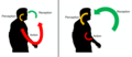 Reception Perception Action.png