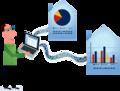 ResearchDataRepositories DigitalPreservation.png