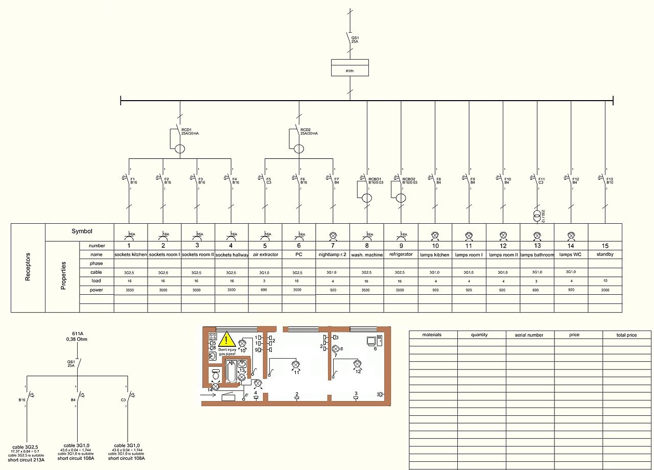 File:Rewiring diagram of apartment in Khrushchyovka.JPG - Wikimedia ...