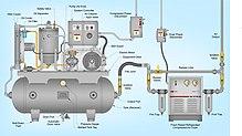 Rotary-screw compressor - Wikipedia