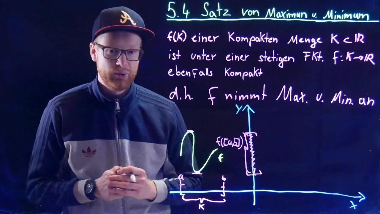 Satz Von Minimum Und Maximum