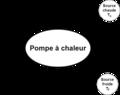 Schéma énergétique d'une pompe à chaleur.png