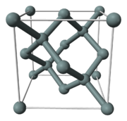 Diamond Cubic Crystal Structure, Silicon unit cell