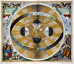 The Copernican System - Atlas Coelestis (1660), between 30-31 - BL.jpg