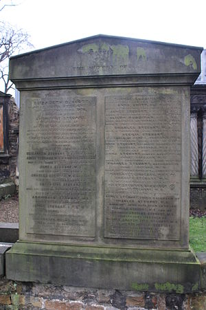 Thomas Ruddiman - The grave of Thomas Ruddiman, Greyfriars Kirkyard