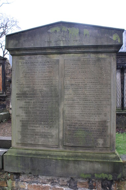 The grave of Thomas Ruddiman, Greyfriars Kirkyard The grave of Thomas Ruddiman, Greyfriars Kirkyard.jpg