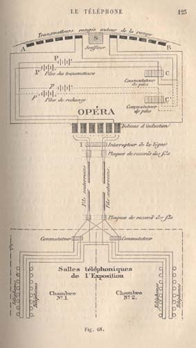 Theatrophone - Clement Ader 1881