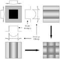 Tomograf metoda sumacyjna z filtr.png