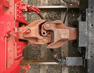 Image result for train coupler