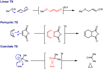 Coarctate reaction - Examples of linear, pericyclic, and coarctate transition states