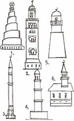 Types of Minarets 6.jpg