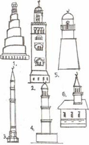 Minaret - Differents types of Minaret. 1. Iraq 2. Morocco 3. Turkey 4. India, 5. Egypt 6. Asia.