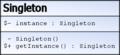 UML DP Singleton.png