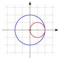 Unit-circle-dab.png