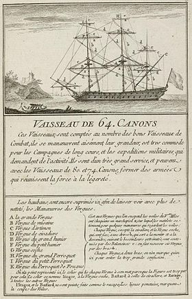 Image illustrative de l'article Raisonnable (1755)