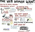 Web women want (12918609394).jpg