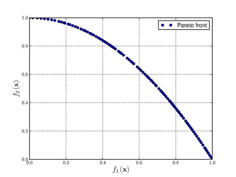 File:Zitzler-Deb-Thiele's function 2.pdf