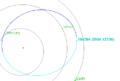(164294) 2004 XZ130 Orbit.png