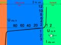 Вольт-амперная характеристика полупроводникового диода.png