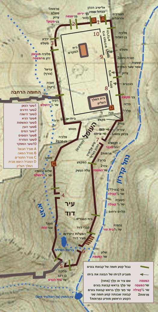 בוני חומות ירושלים בהנהגת נחמיה