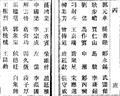 西學專齋丙班生.png