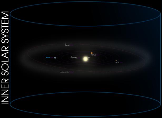 02-Inner Solar Sysyem (LofE02240).png