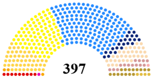 German federal election, 1874 - 1874 German Parlament
